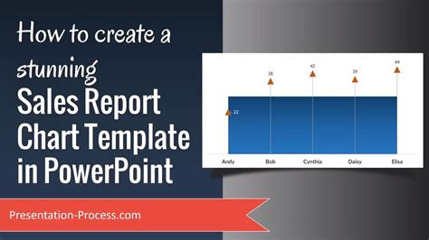 How To Create A Stunning Sales Report Chart Template In Powerpoint Youtube Sales Report Template Powerpoint