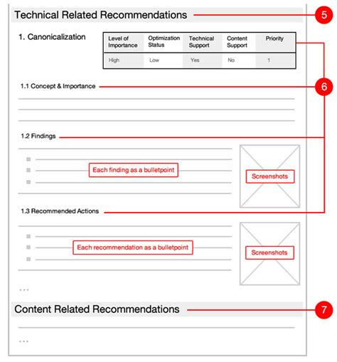 maximo communication template recommendation report