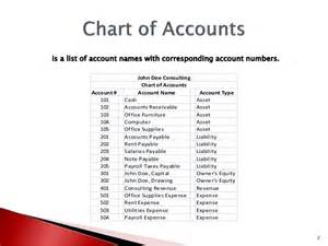 Chart Of Accounts Template by Basics Of Accounting Chart Of Accounts General Journal
