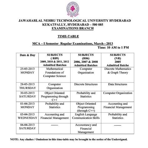 Jntu Mba Time Table by Jntu Hyderabad Mca Time Table 2013 Regular Supple