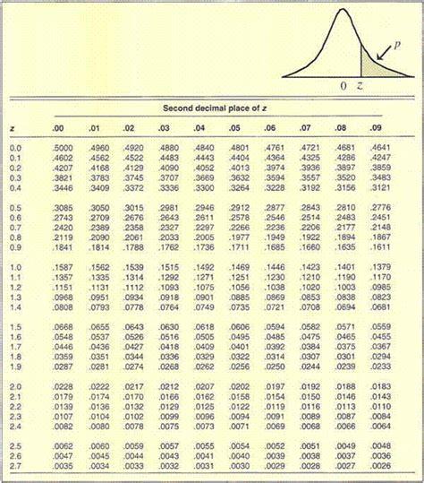 tabla salarial decreto 2277 2015 tabla salaria 2015 docentes l 2277 tabla salarial docente