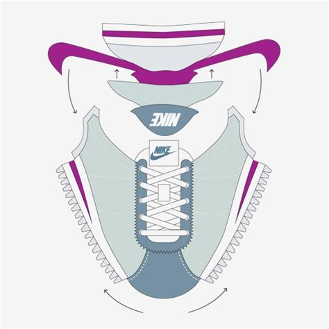 nike shoe template a in w1 the sole cortez id project matthew