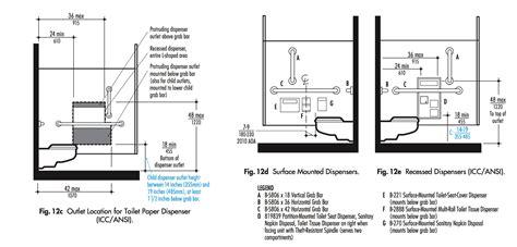 handicap height requirements diagram handicap bath requirements requirements mind map
