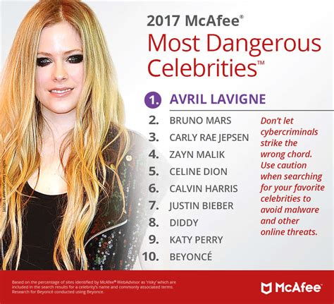 what is your celebrity name why avril lavigne and bruno mars are the most dangerous