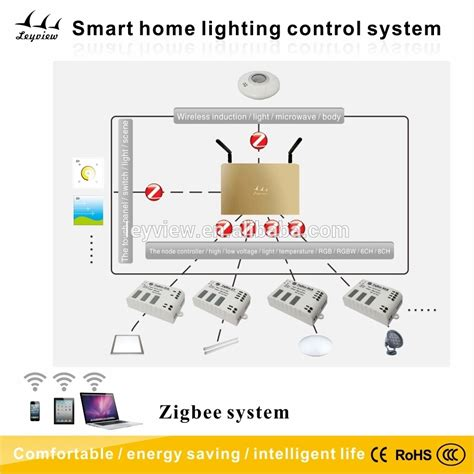 2015 led wifi zigbee smart home security system