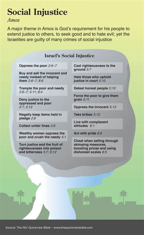 social themes meaning best 25 social injustice exles ideas on pinterest