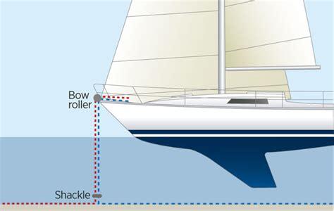 boat mooring warps 8 uses for a kedge anchor