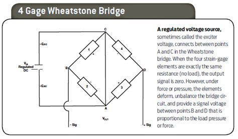 wheatstone bridge how it works real world slew controls ed forums