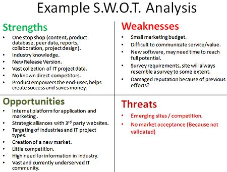 the effective simplicity of s w o t analysis just