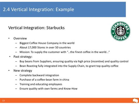 exle of vertical integration vertical and horizontal cooperation in a supply chain