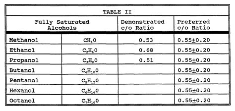 cl list ep0728044a1 process and apparatus for water based plasma