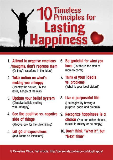 self achieve lasting self with positive thinking unconditional confidence and unshakeable self esteem books 10 timeless principles for lasting happiness pictures