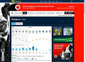vodafone live homepage mobile advertising format suite 187 about metservice