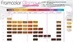 hair color chart download framesi