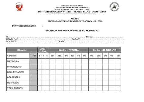 ugel canas formatos para informes para docentes 2016