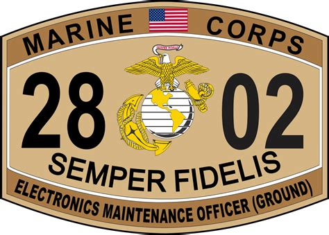Marine Corps Officer Mos by Marine Corps Basic Data Electronics Maintenance Officer