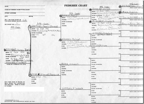 printable family tree of jesus jesus family tree chart genealogy of jesus christ wall
