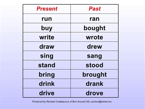 Drive Past Tense | english for std iii past tense page 147