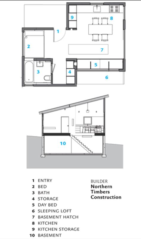 House Floor Plans With Loft First Looks Can Be Deceiving With This Elizabeth Herrmann