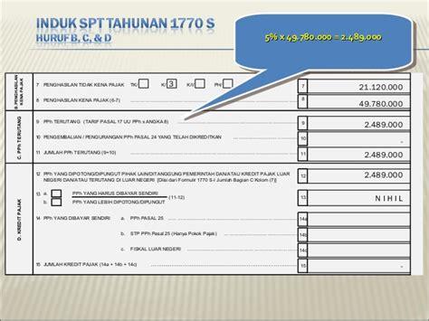 contoh surat kuasa bayar pajak wisata dan info sumbar