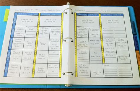 create a lesson plan template 8 best images of printable schedule free