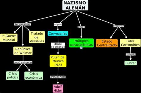 aptoide version 7 1 1 4 nazismo alem 225 n