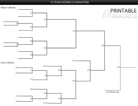march madness 2013 bracket new style for 2016 2017