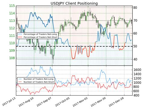 bank of japan announcement usd jpy rate forecast has the silent boj taper begun