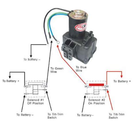 a diagram of yamaha tilt and trim a free engine image