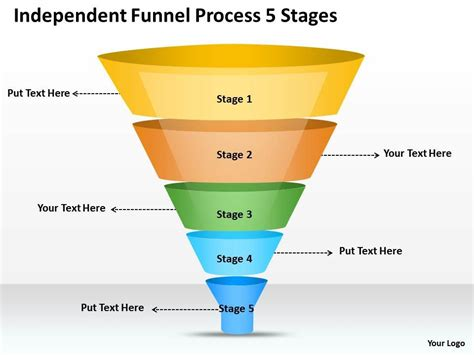 0620 Strategy Consultant Funnel Process 5 Stages Powerpoint Templates Ppt Backgrounds For Slides Sales Funnel Template Powerpoint Free