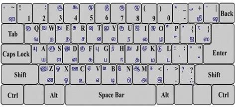 keyboard layout software free download vanavil avvaiyar tamil font keyboard layout