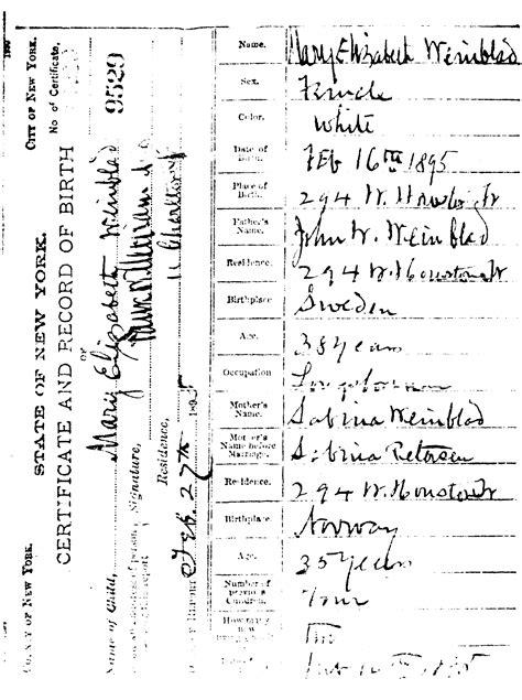 Birth certificate - Wikiwand