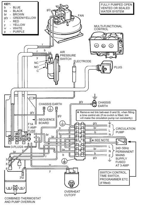y plan wiring diagram with overrun imageresizertool