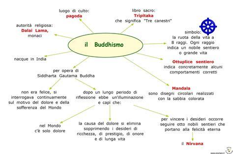 candelabro italiano posição paradiso delle mappe il buddhismo