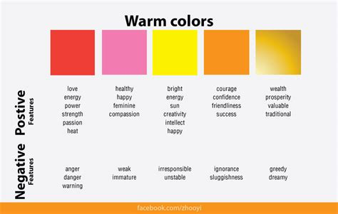 what are the warm colors zhooyified colours play an important in brand