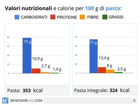 valore calorico alimenti pasta integrale propriet 224 benefici calorie e valori