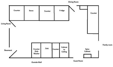 draw a room to scale online our kitchen renovations