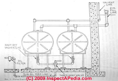 fuel piping diagram piping for duplex or paired storage tanks