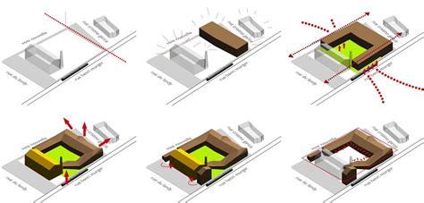 concept design kindergarten kindergarten architecture concept google search