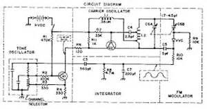 wiring diagram best craftsman garage door opener