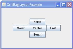 gridbaglayout exles the gridbaglayout byte welt wiki