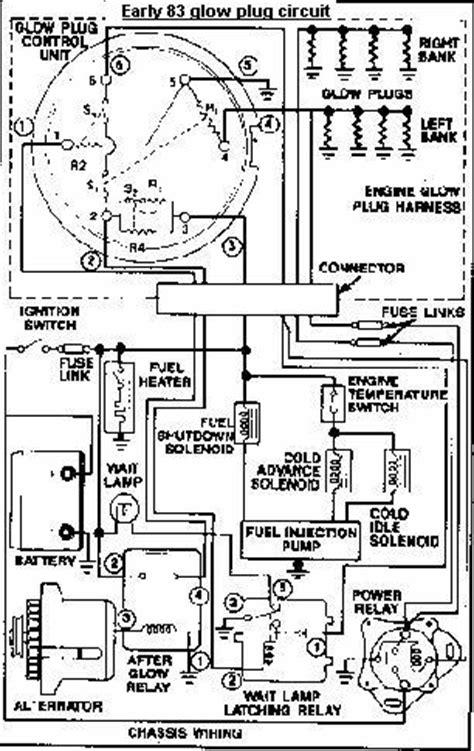 Beautiful Sb1800 Glow Plug Wiring Diagram Pictures Inspiration ...