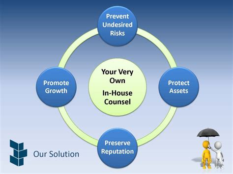 in house counsel quot in house counsel quot presentation business law firm