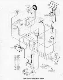 jet engine tachometer jet free engine image for user manual