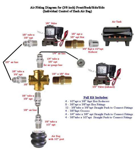 air bag suspension installation diagrams air fitting kit 38in fbss