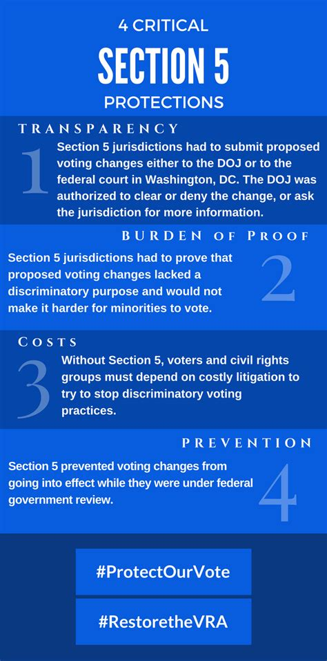section 5 org the 2016 primaries in review lawyers committee for