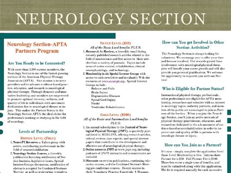 Apta Neurology Section by Intro Forum Inter Associations 2010