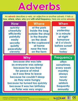 printable adverb poster lesson 4 adjectives and adverbs ged2014