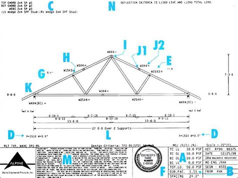 house roof truss design roof truss design