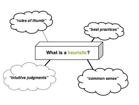 what is a what do heuristics have to do with conversion optimization